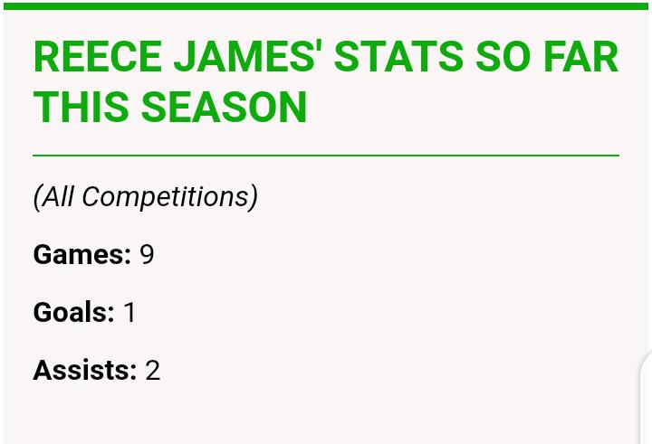 Reece James has impressive stats for his display this season